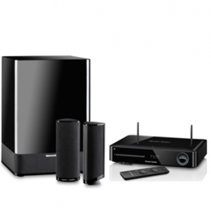 digital surveillance home theater products